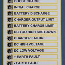 TXC analogue Alarm LED